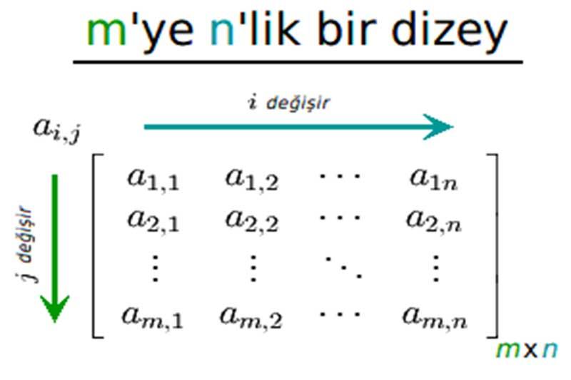 dizey - Dizey - Dizey