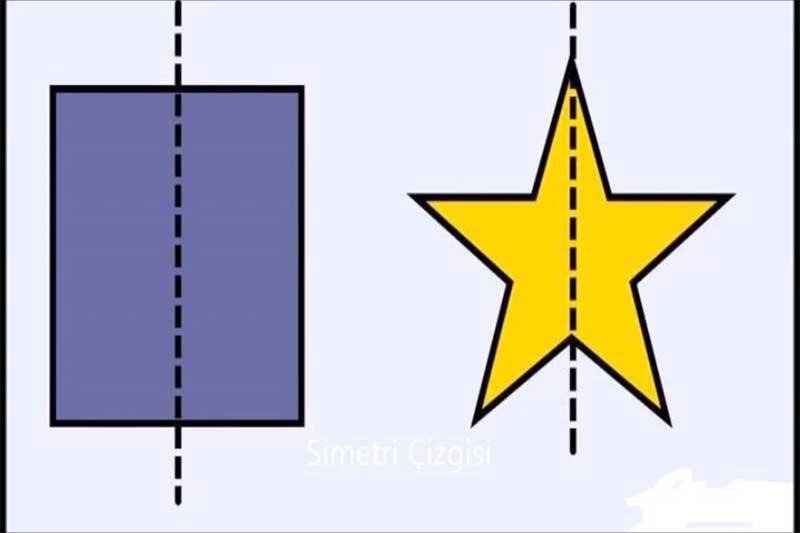 simetri - Simetri - Simetri